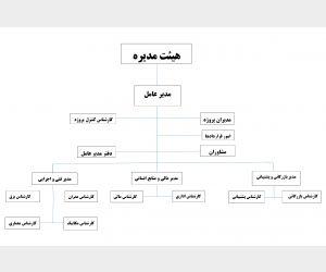 f_300_250_15592941_00_images_news_chart.jpg